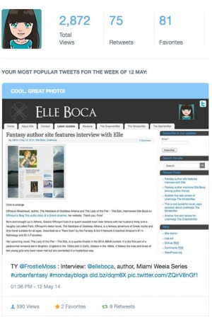 Tweet about Elle Boca interview garners 590 views